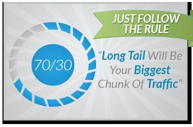 70-30-rule